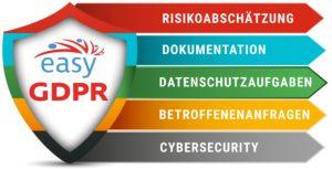 Schild mit den Vorteilen von easyGDPR